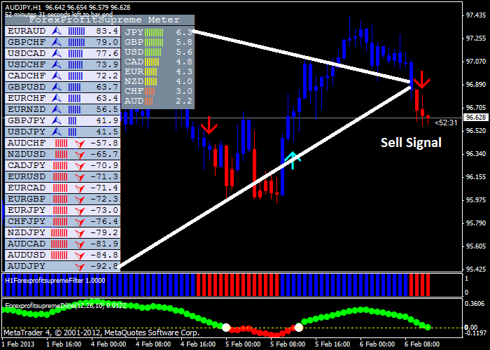Forex currency strength meter trading strategy